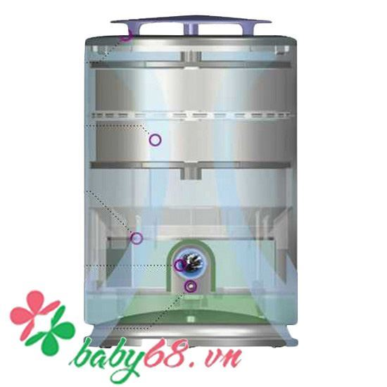 Picture of  Máy lọc không khí Meaco Air Vax